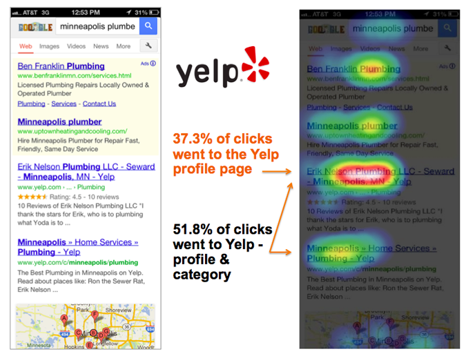 Mobile search click test for Yelp