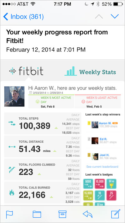 fitbit review of week email
